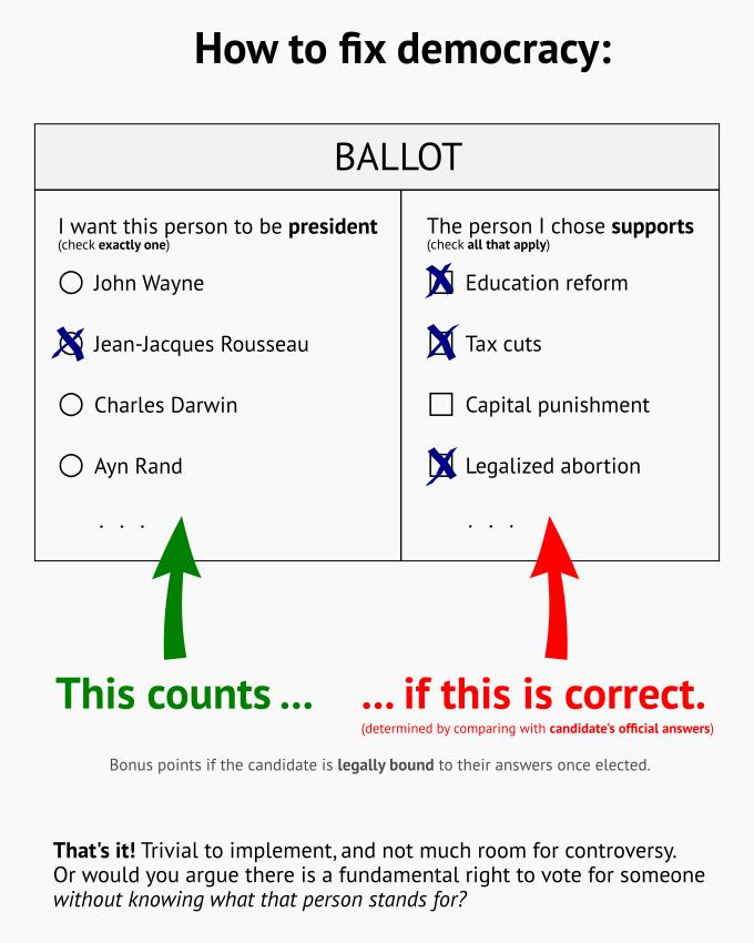 How to fix democracy